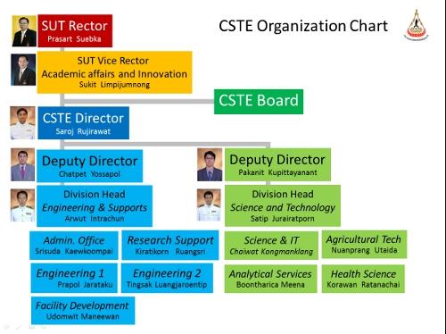 organization-chart-s